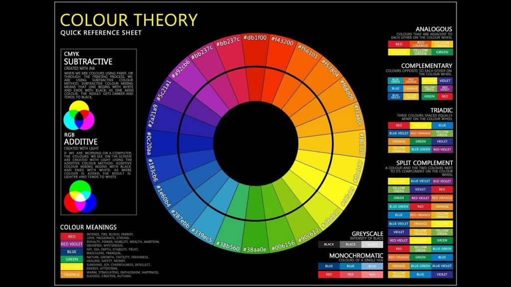 colour wheel for labels