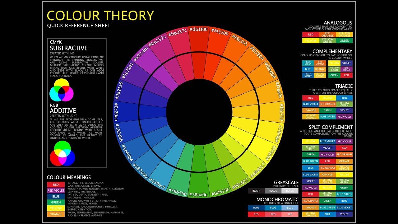 Colour Psychology of Labels | Labels | Rebsons Labels